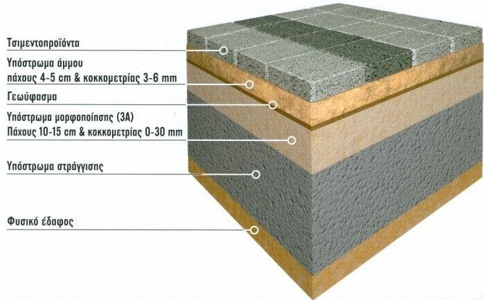 tehnobeton kivolithos tetragono 6